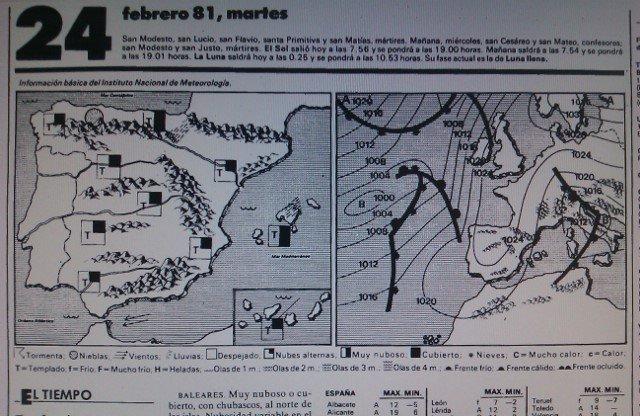 Al loro con los mapas meteorológicos de hace 30 años